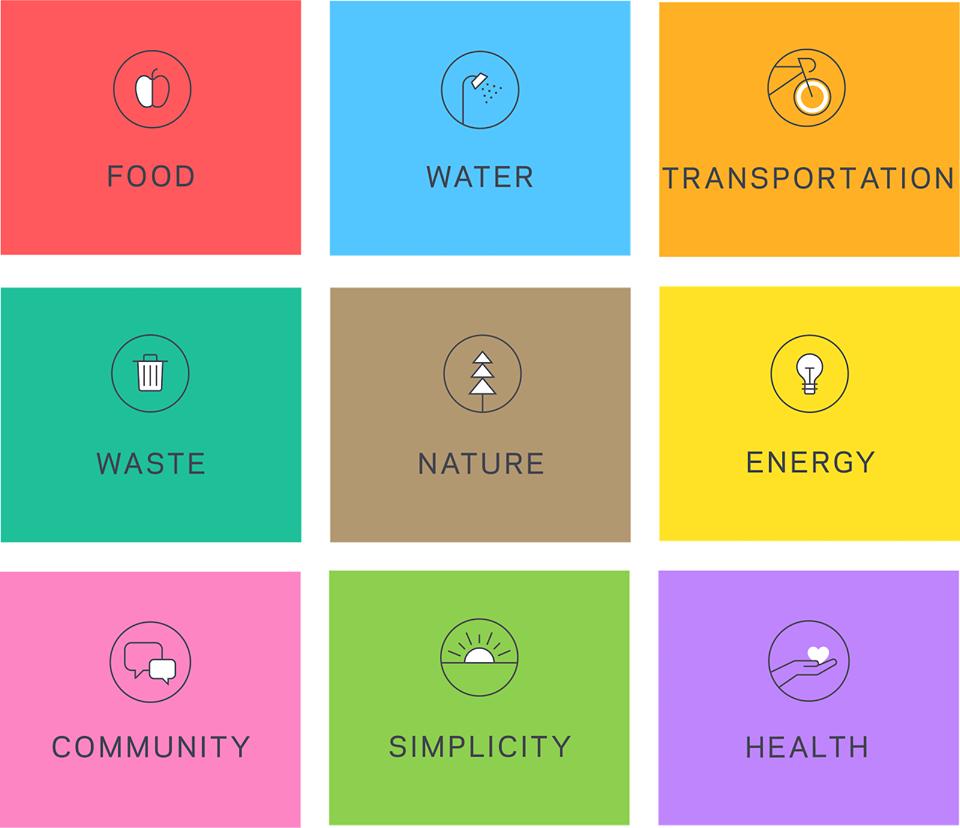 EcoChallenge is an employee volunteer program to inspire positive action