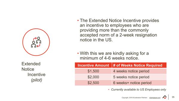 Robert Glazer Extended Notice Incentive