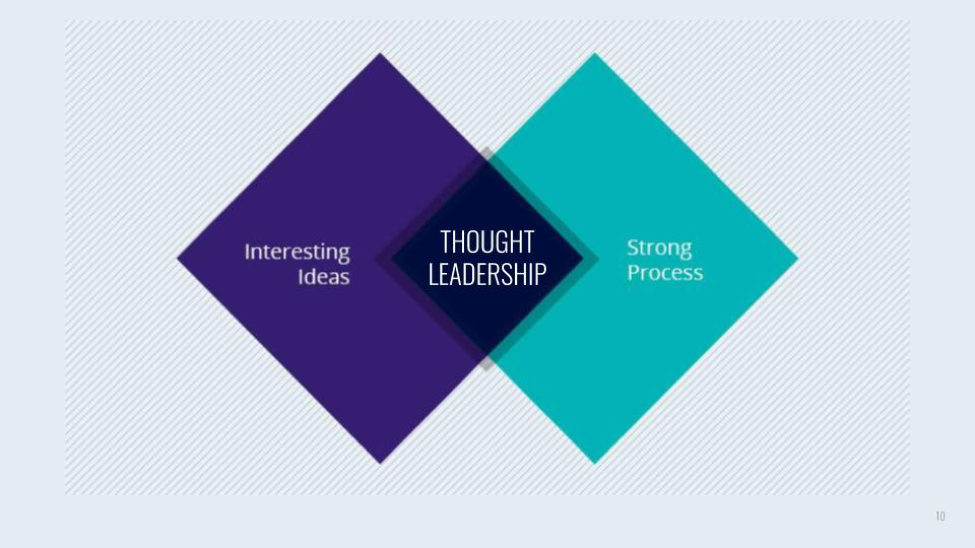 How to Develop a Thought Leadership Program