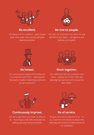 Our Core Values, illustrated by Mike Colibraro