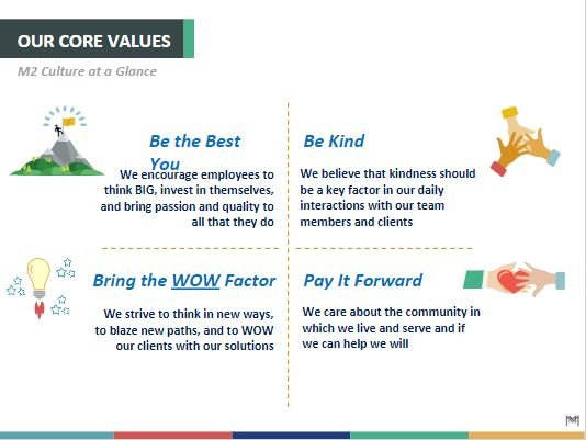 m2 core values.