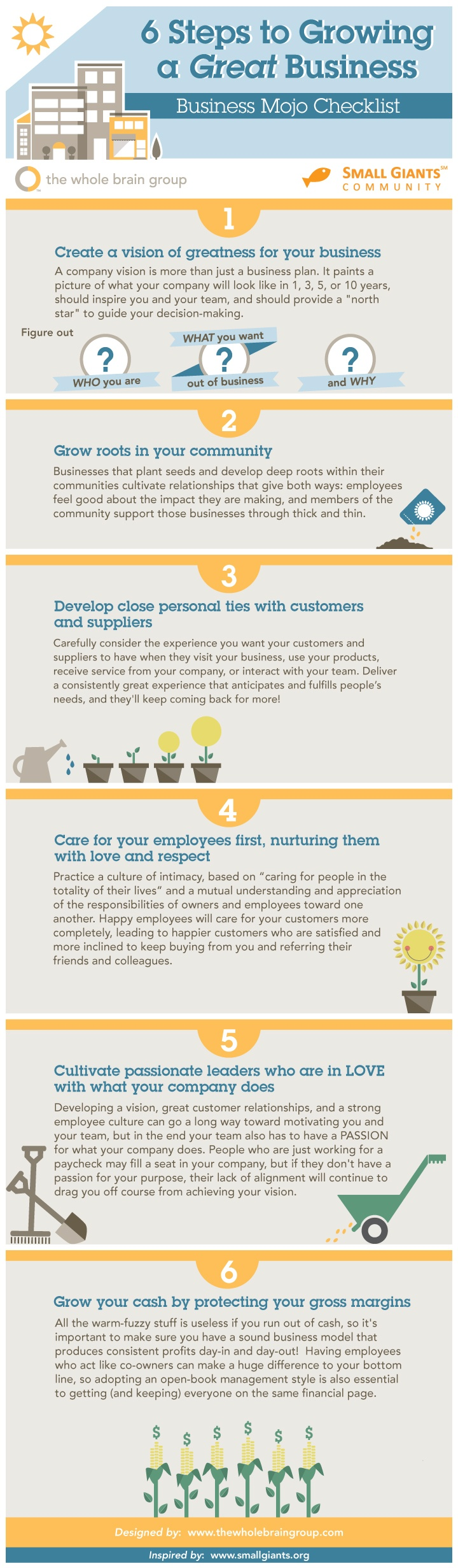 6-Steps-to-Growing-a-Great-Business-NB